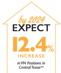 2024 VN position increase